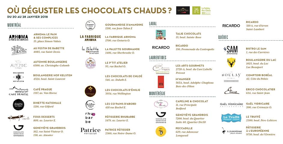Où déguster les chocolats chauds