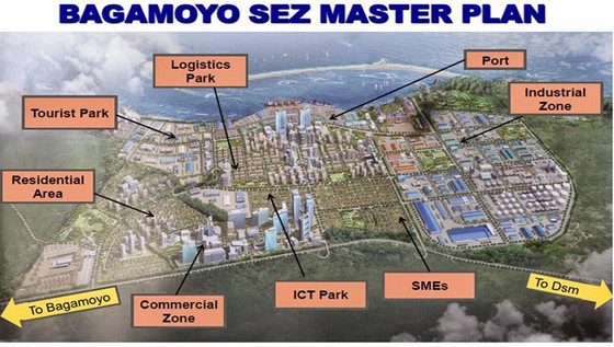 Tanzania's Planned $10 Billion Bagamoyo Mega Port May Never Be Implemented