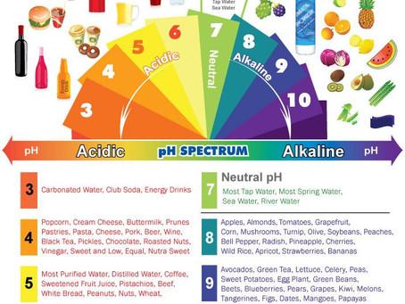 Is Your Body Too Acidic?