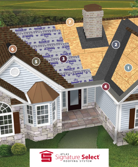 Signature Select Roofing System.PNG
