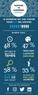 Infographie #1 : pourquoi les hommes détestent le shopping ?