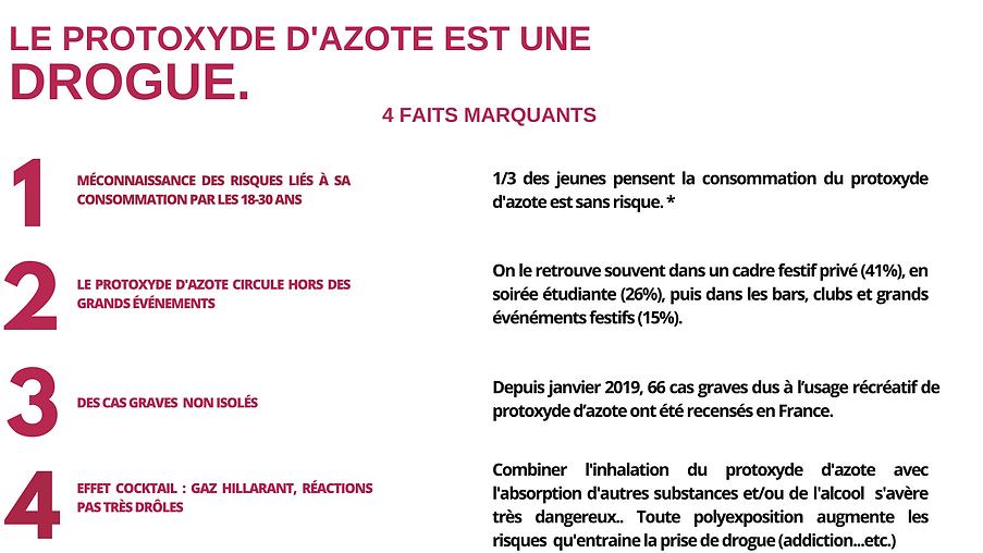 Delta France Associations décide de fair