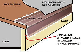 flashing installation, drip edge installation, how to stop leaks in house, water leaking in house, how to insulate roof, how ice dams form, how do ice dams form, ice dam prevention,
