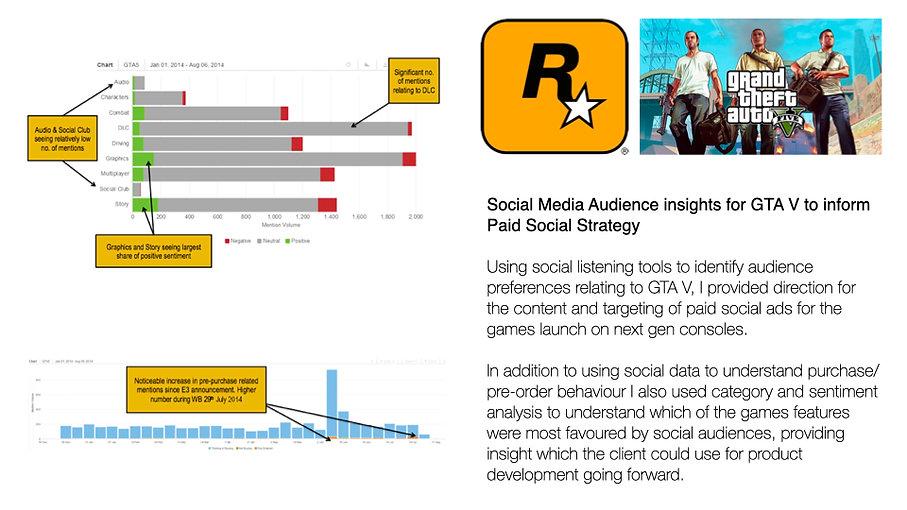 Edward Bass - Social Media & Content Por