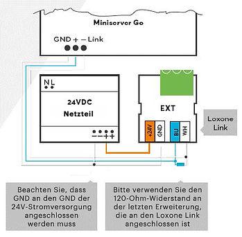 schaltplan_MiniserverGo_DE.jpg