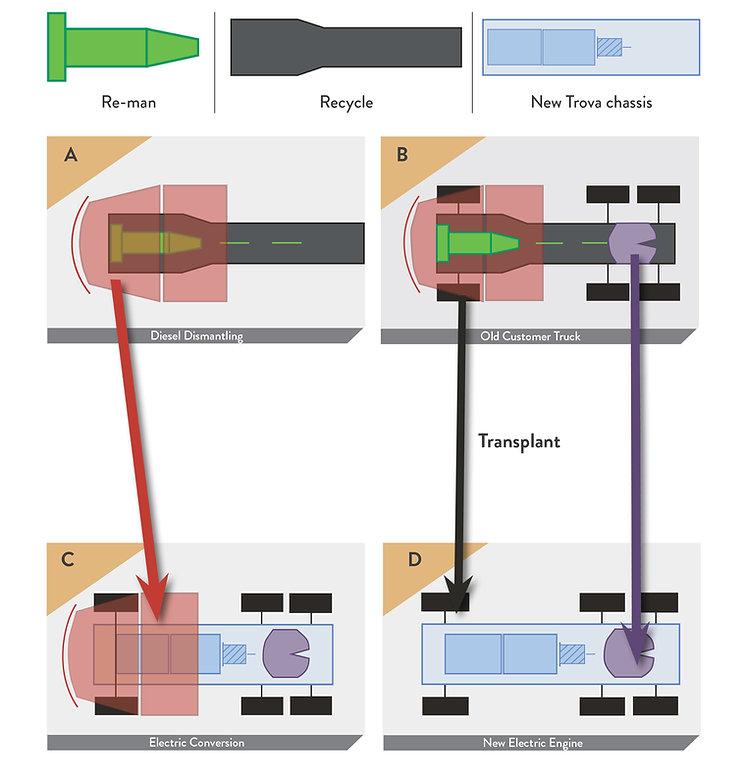 D2E Electric Conversion Diagram.jpg