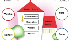 Finding Transformers #8 The Church is a Serving Community at 7 pm, November 18, 2020