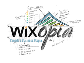 wix website design marketing advertising
