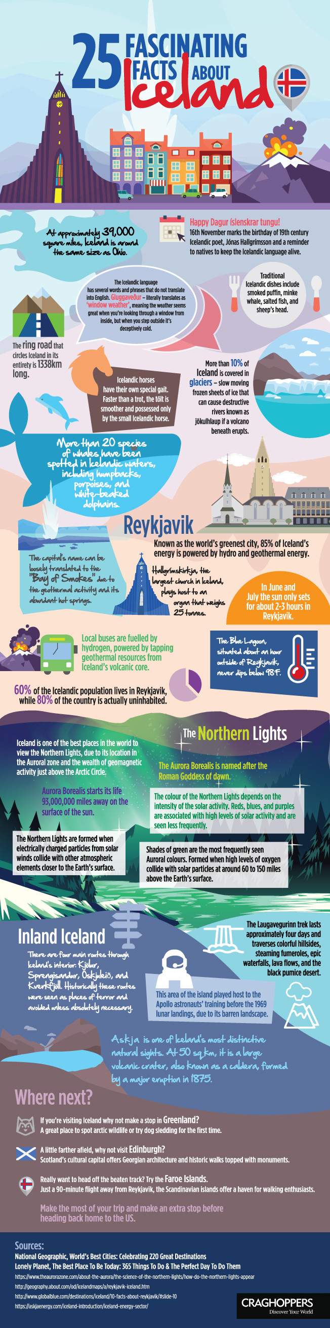 25 Fascinating Facts About Iceland