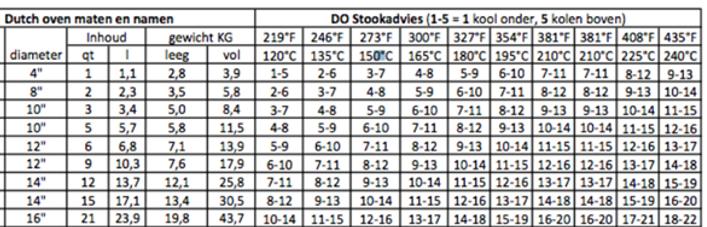 tabel maten DO.png