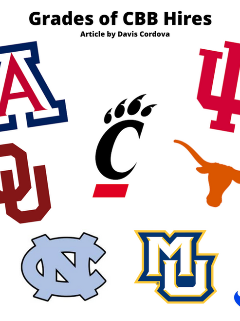 Grades on the Coaching Hires in College Basketball this Offseason