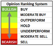Opinion Ranking System.png