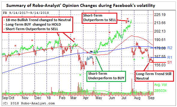 facebook trend summary.png