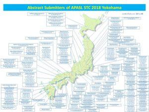 APASL STC Yokohama 中間報告:皆様のご協力に感謝致します