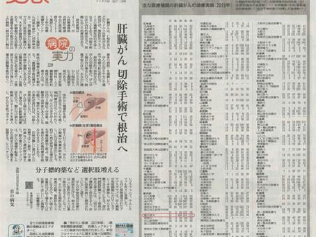 読売新聞の「肝臓がん治療実績」で順天堂の焼灼療法(ラジオ波+マイクロ波)が全国1位になりました