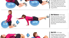 Yoga ball exercises simplified!!