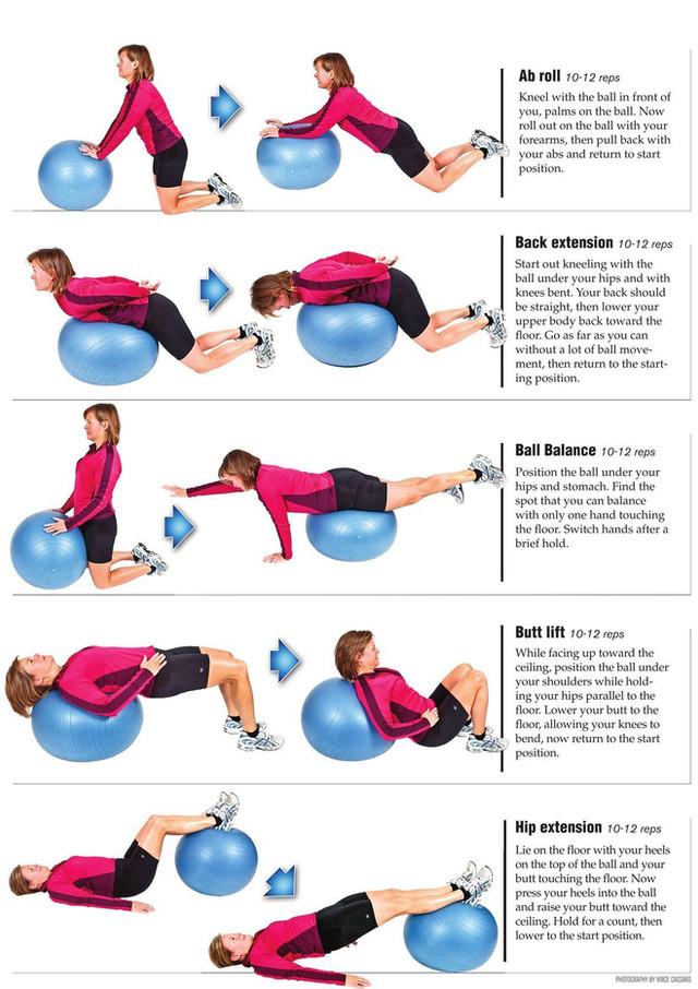 Yoga ball exercises simplified!!