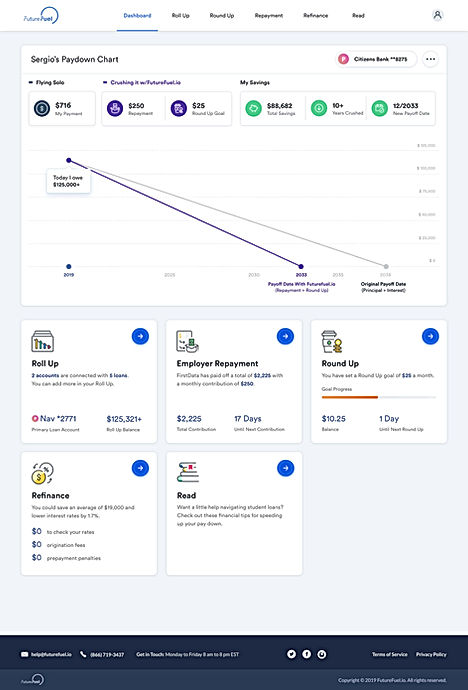 FutureFuel.io Paydown-chart-2.jpg