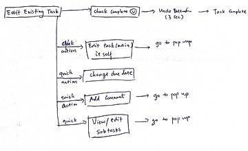 Flow-Edit Existing.png