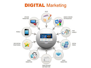Digital Marketing Tips from The CGO Group