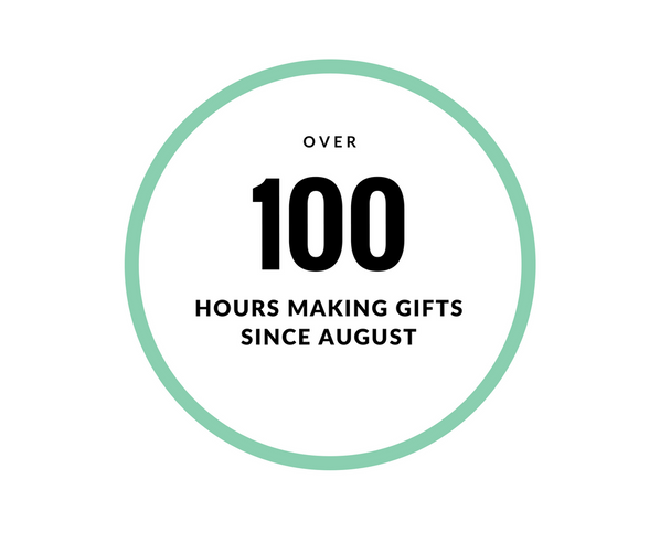 Wow! We've reached 100 hours making gifts