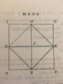 PLATos Meno diagram of the Pythagorean T