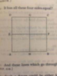 PLATOs Meno diagram using square.jpeg