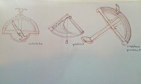 Descriptons of navigation instruments