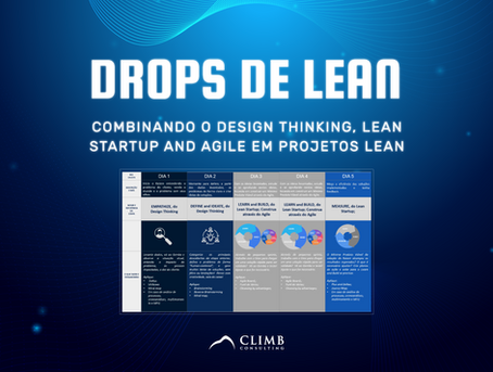 Combinando o Design Thinking, Lean Startup and Agile em projetos lean
