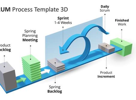 Aplicação de metodologia ágil (Scrum) na Indústria da Construção