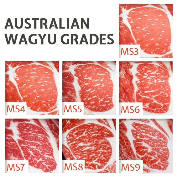 Australian Marbling Grades