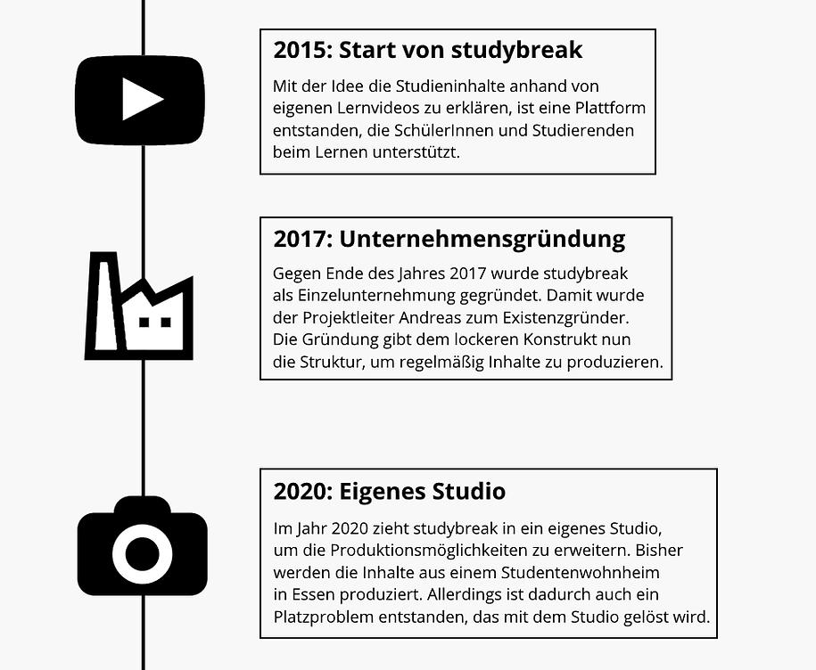 studybreak_Weg.png