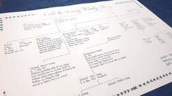 Commissioned Family Tree