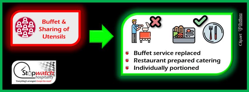 Mitigation Buffet.png