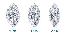 Marquise diamond shapes