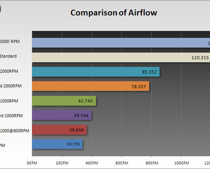 Scythe-Airflow-Comparison_01.jpg