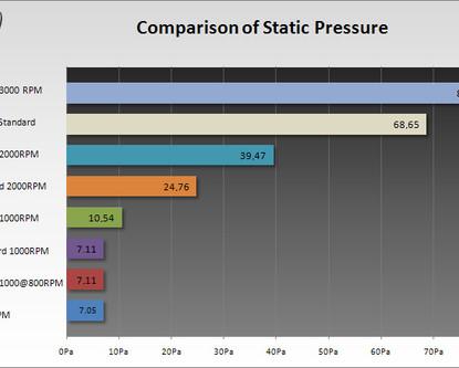 Scythe-Static-Pressure-Comparison_01.jpg