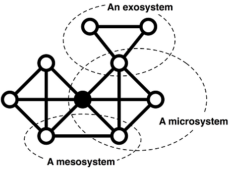 Abstract Systems.tiff