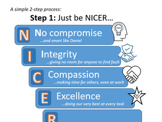 How to be a Christian at Work? Just be NICER - Part 4
