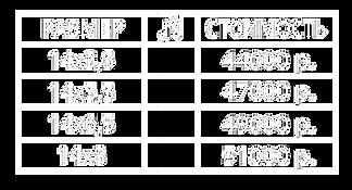 Таблица C PNG.png
