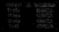Таблица SS PNG.png