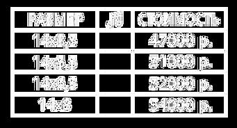 Таблица Ti B PNG.png