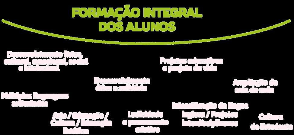 educ_integral.png