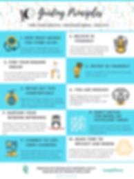 10-guiding-principles.png