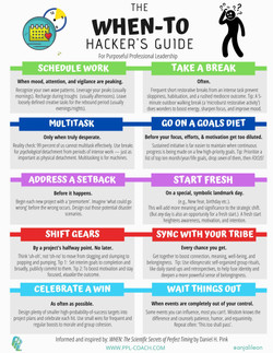when-to-hackers-guide
