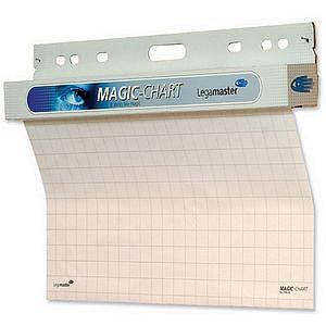 Legamaster Magic Chart