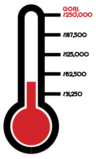 FoxIslandThermometer.png