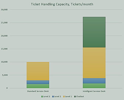 Ticket%20per%20month_edited.jpg
