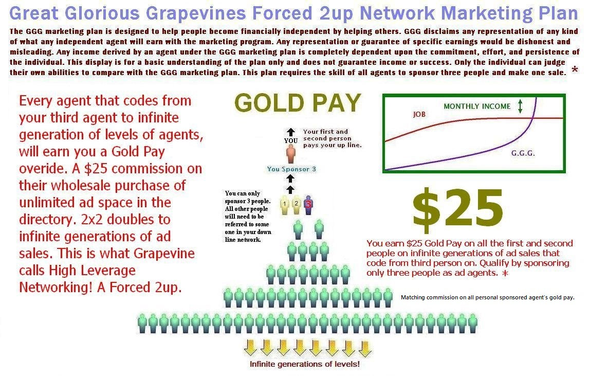 gggFMforced2up.jpg