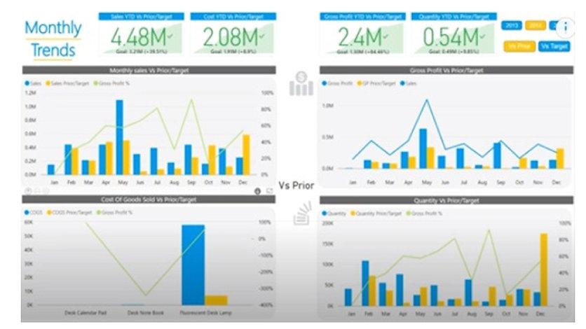 New Microsoft PowerPoint Presentation (3